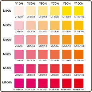 M版とY版カラーチャート