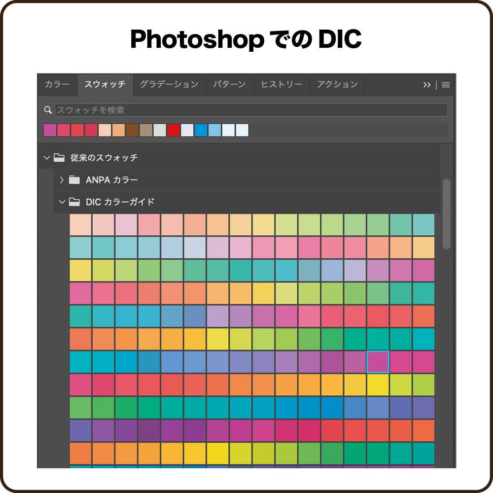 PhotoshopでのDIC
