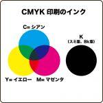 色_CMYKインクの理論