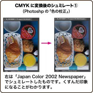 CMYK変換後のシュミレート(Photoshopの色の校正)