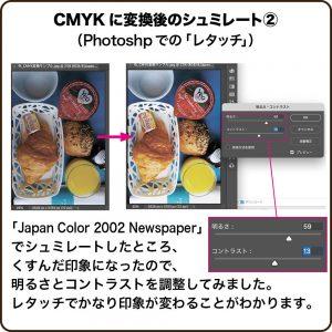 CMYK変換後のシュミレート(Photoshopのレタッチ)