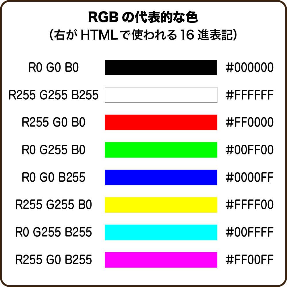 RGBの代表的な色