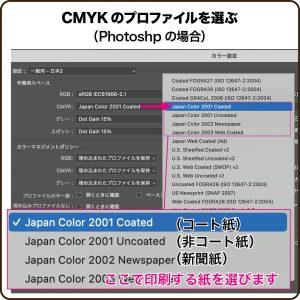 CMYKのプロファイルを選ぶ